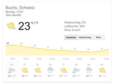 météo Buchs