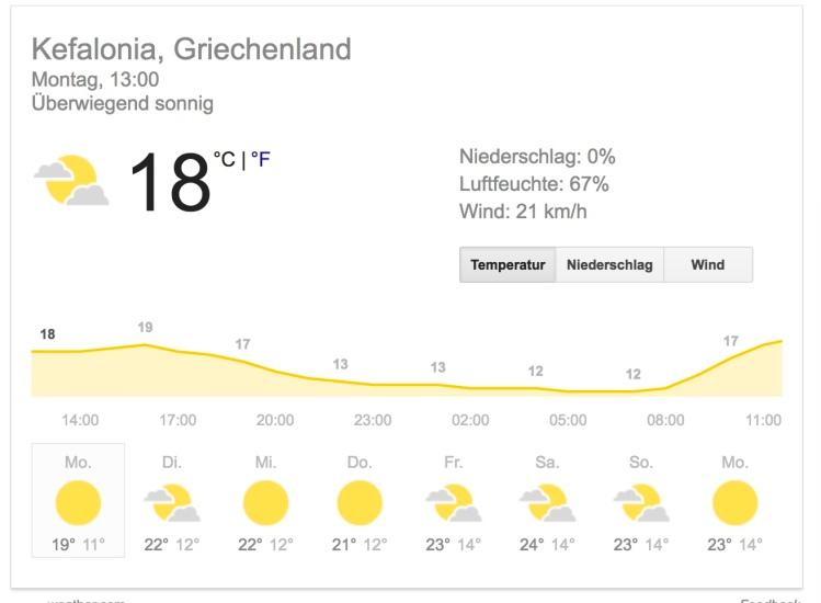 météo Kefalonia